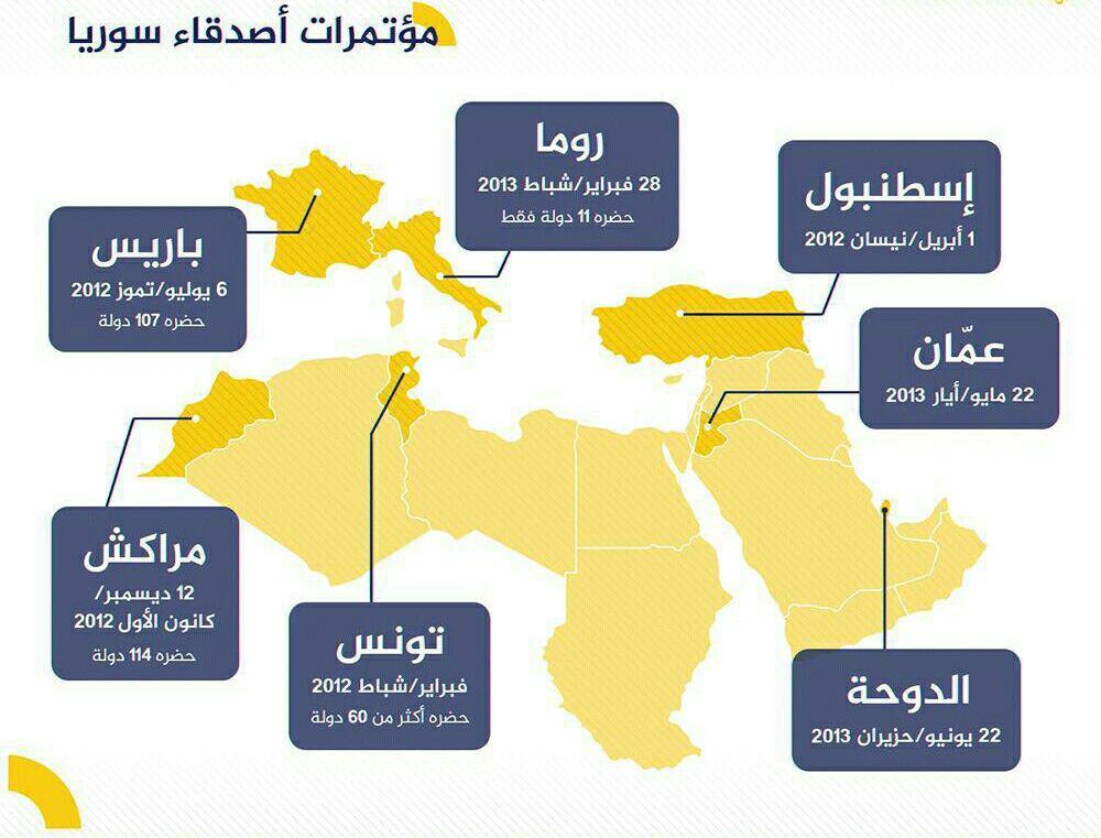 استقطاب إلى سوريا - جمعية مغاربة سوريا
