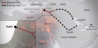 بين إيران والولايات المتحدة حرب ولا كل الحروب (2من2)